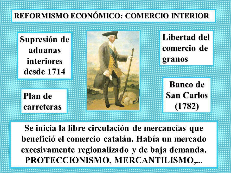 Supresión de aduanas interiores desde 1714