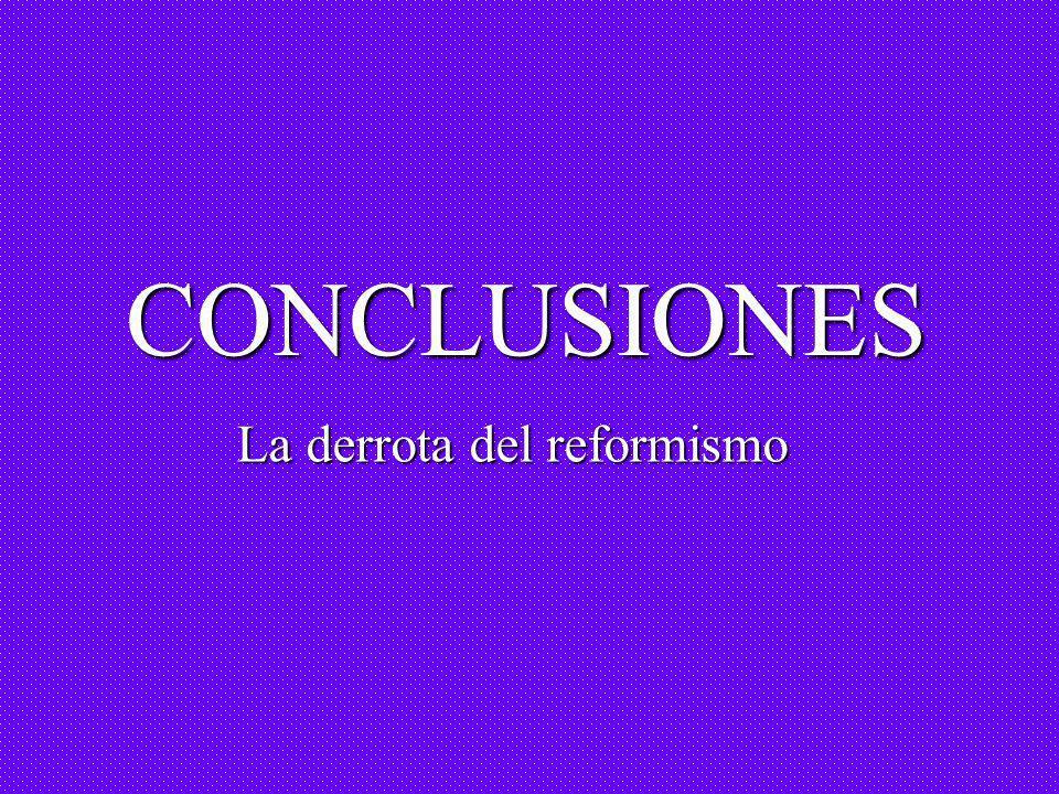 La derrota del reformismo