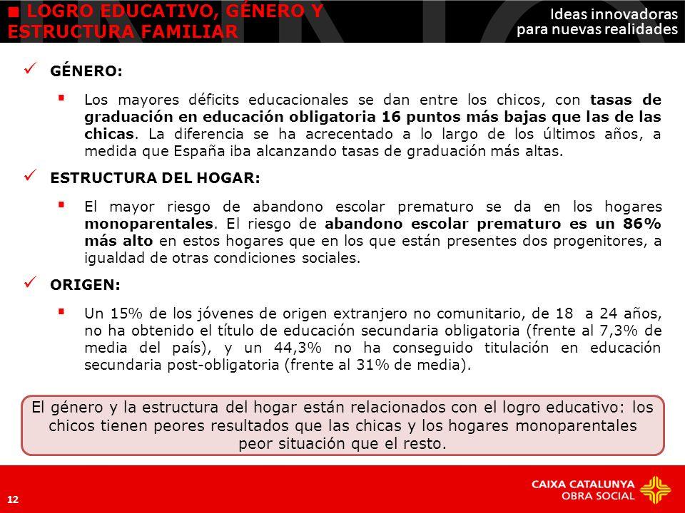 LOGRO EDUCATIVO, GÉNERO Y ESTRUCTURA FAMILIAR