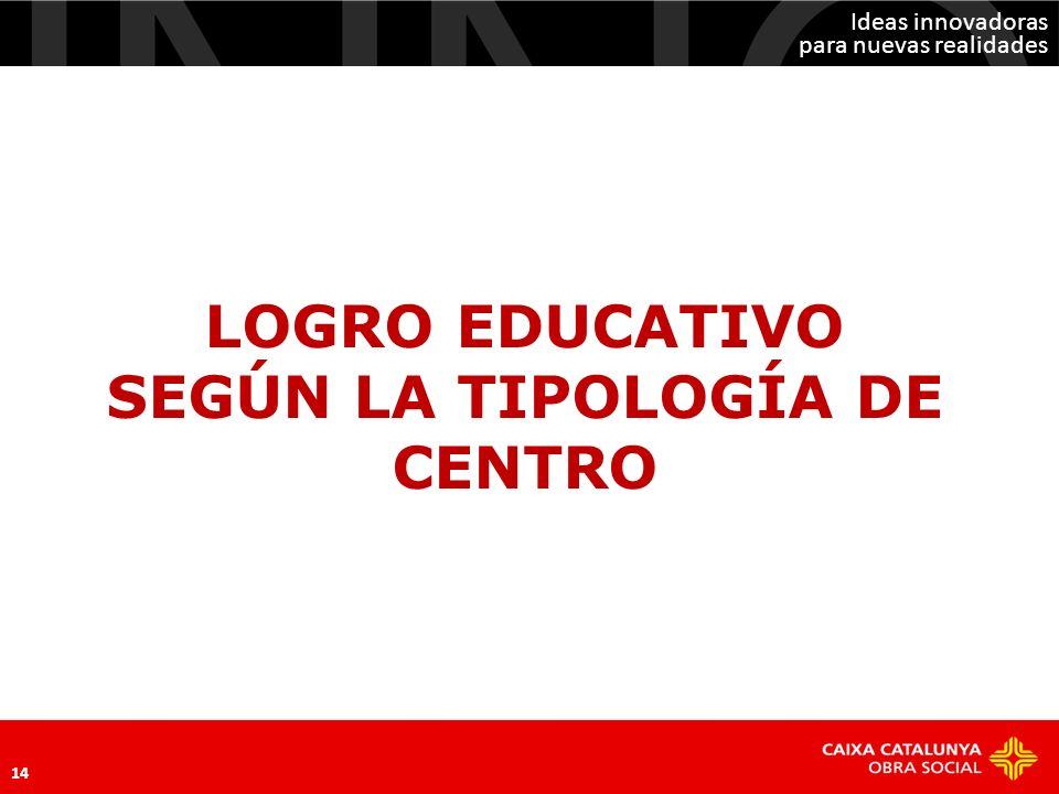 LOGRO EDUCATIVO SEGÚN LA TIPOLOGÍA DE CENTRO