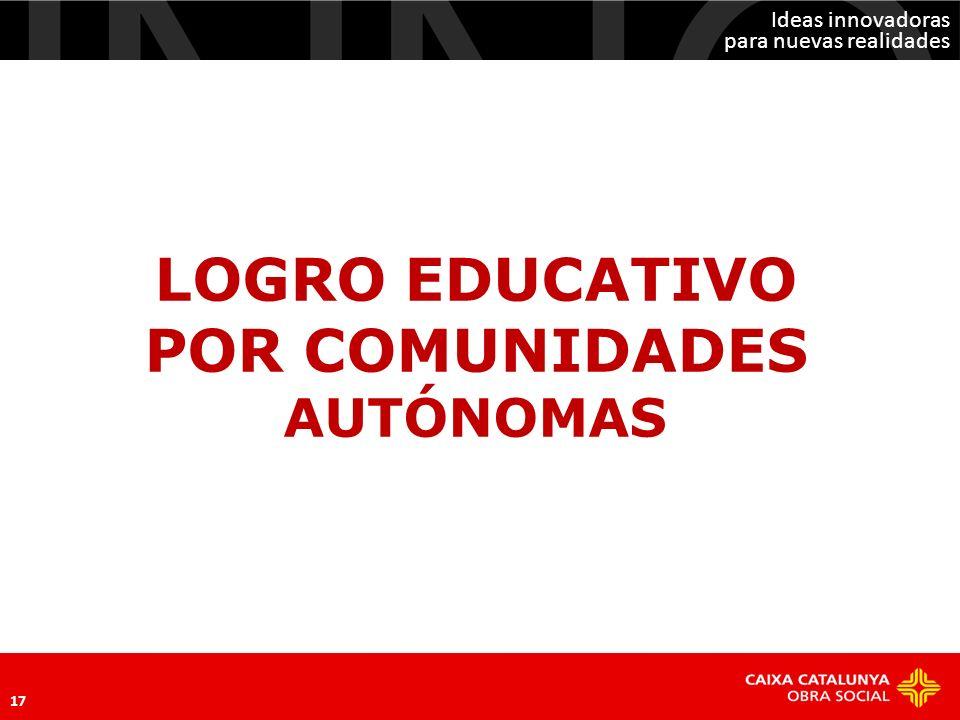 LOGRO EDUCATIVO POR COMUNIDADES AUTÓNOMAS