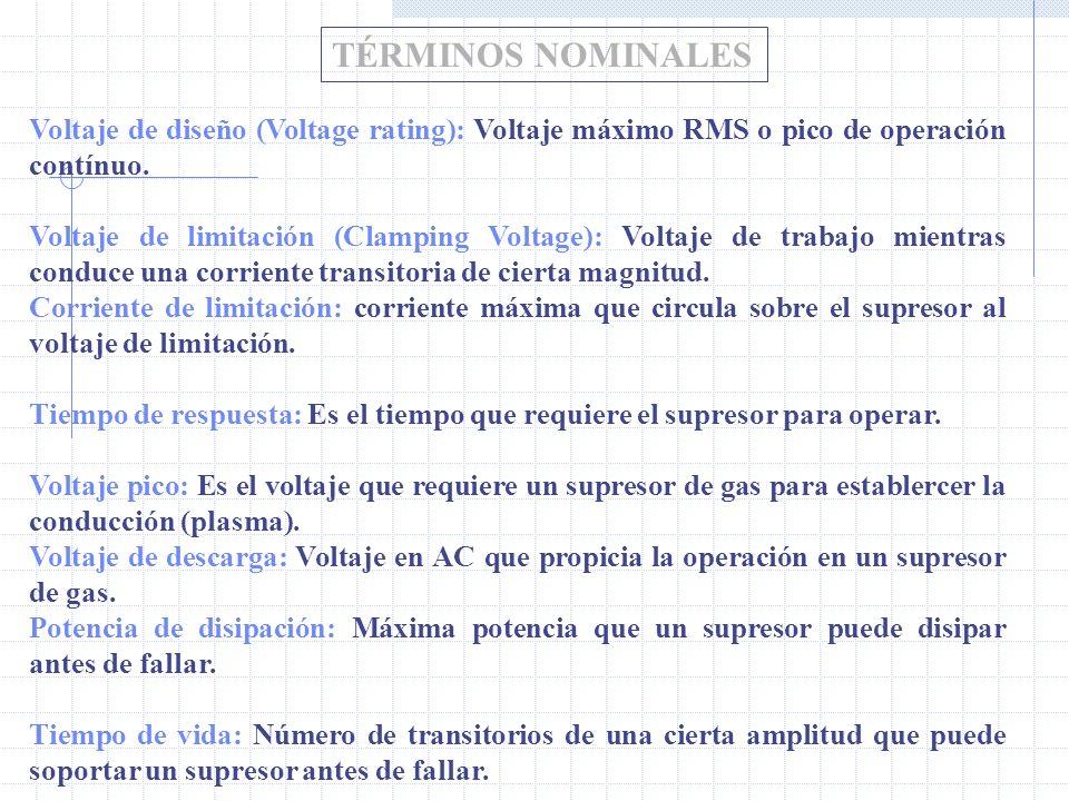 TÉRMINOS NOMINALES Voltaje de diseño (Voltage rating): Voltaje máximo RMS o pico de operación contínuo.