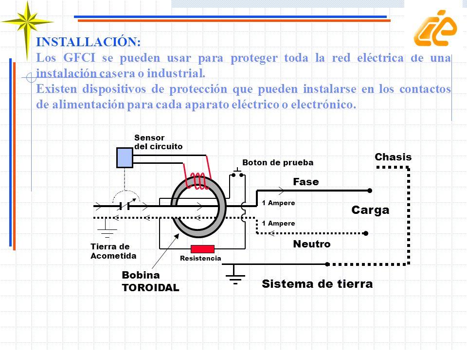 INSTALLACIÓN:Los GFCI se pueden usar para proteger toda la red eléctrica de una instalación casera o industrial.