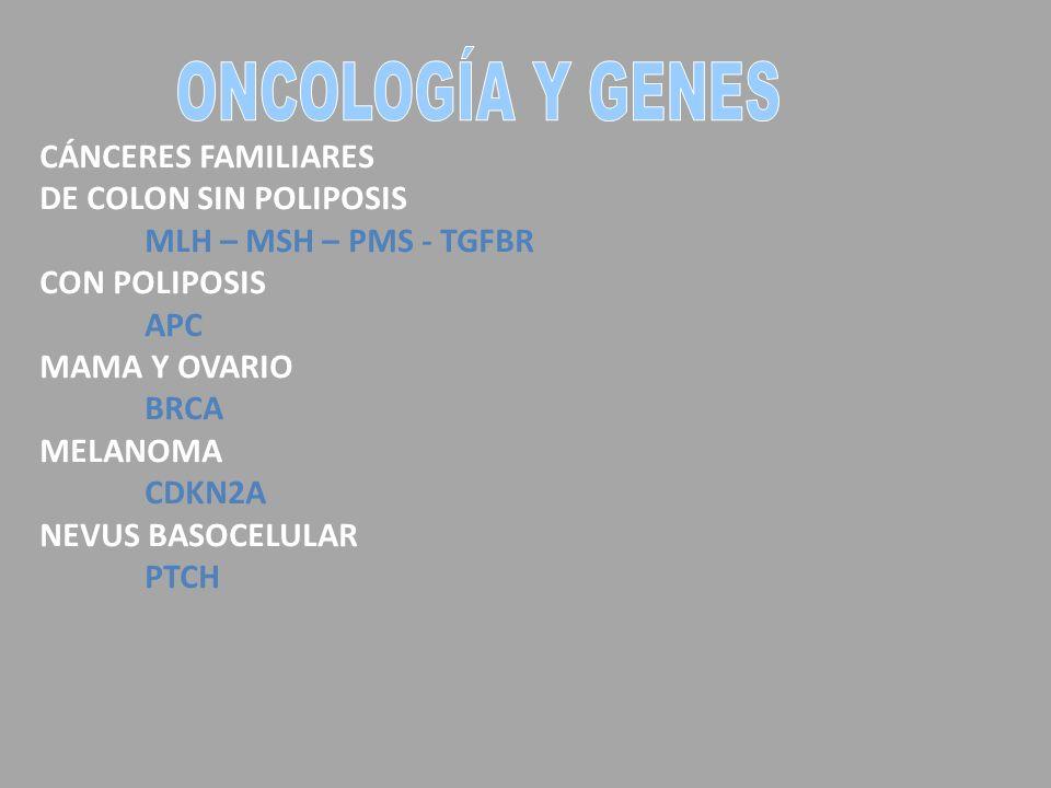 ONCOLOGÍA Y GENES CÁNCERES FAMILIARES DE COLON SIN POLIPOSIS