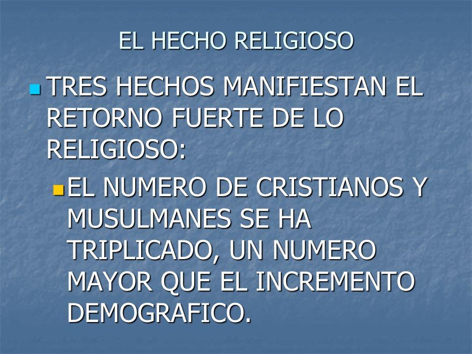 TRES HECHOS MANIFIESTAN EL RETORNO FUERTE DE LO RELIGIOSO: