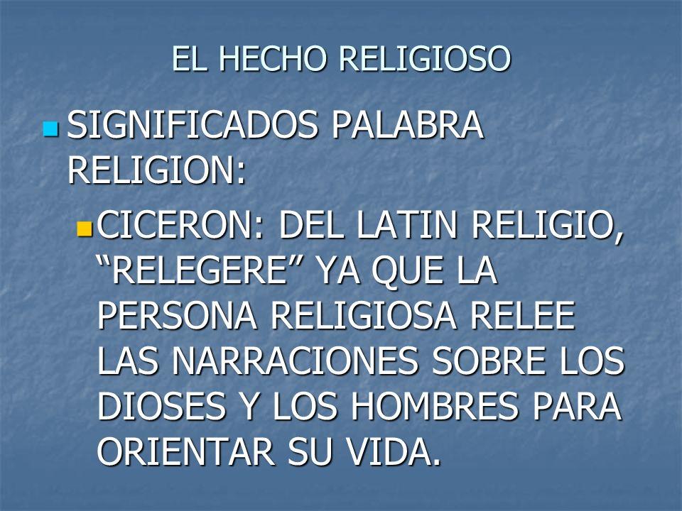SIGNIFICADOS PALABRA RELIGION: