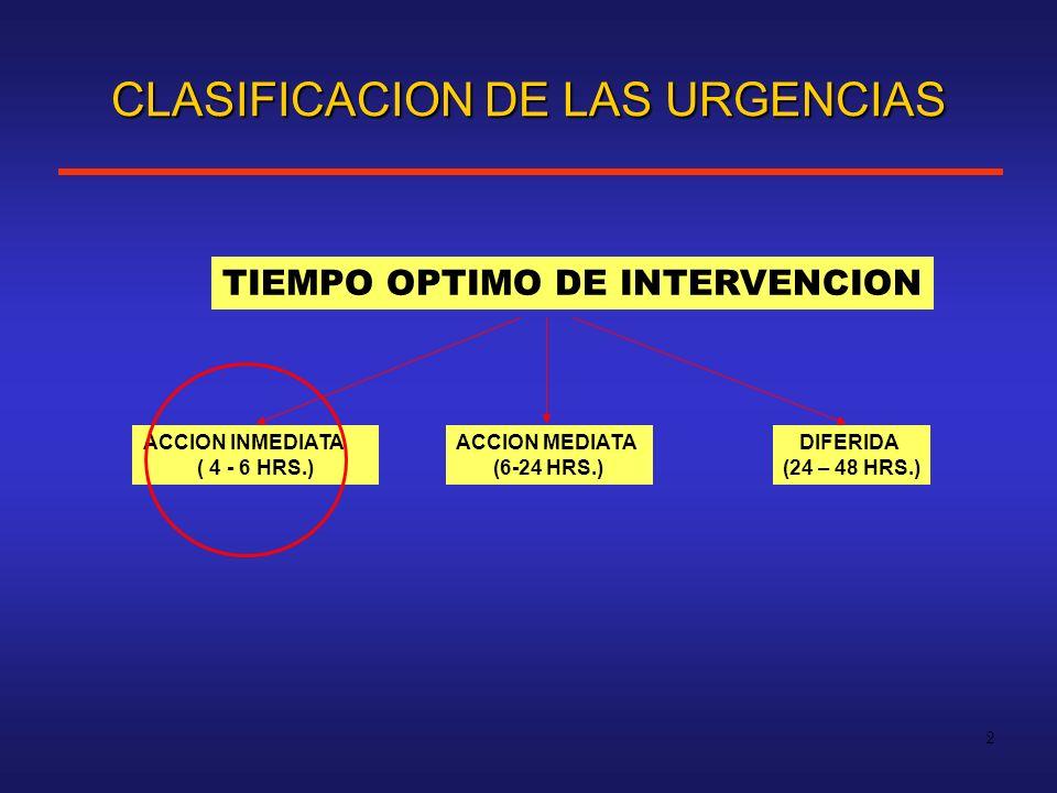 CLASIFICACION DE LAS URGENCIAS