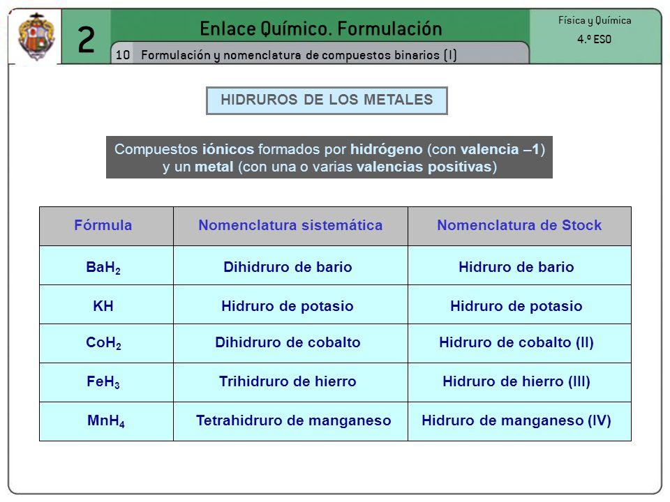 2 Enlace Químico. Formulación 10
