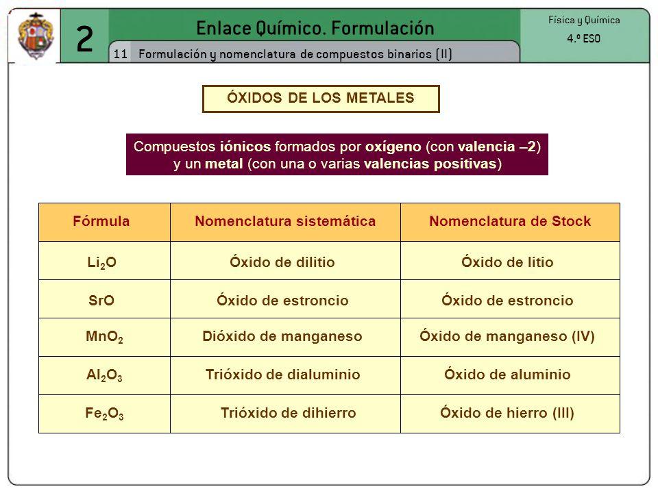 2 Enlace Químico. Formulación 11