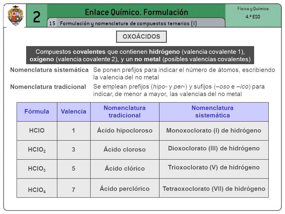 2 Enlace Químico. Formulación 15