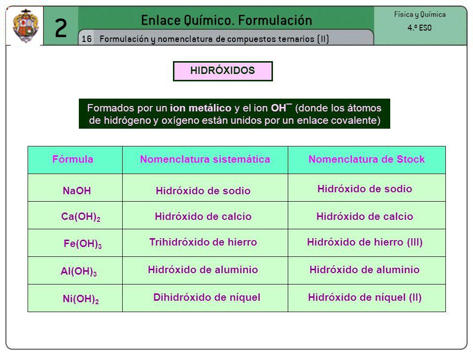 2 Enlace Químico. Formulación 16