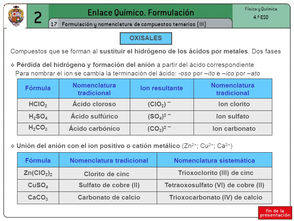 2 Enlace Químico. Formulación 17
