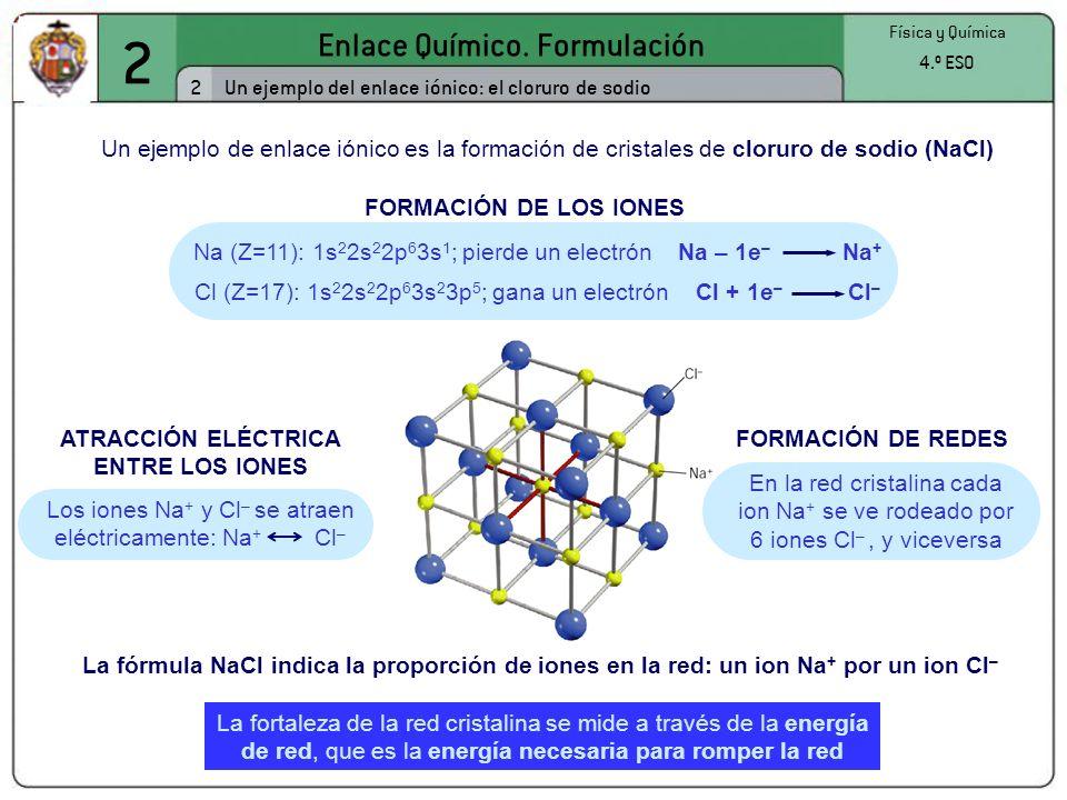 ATRACCIÓN ELÉCTRICA ENTRE LOS IONES