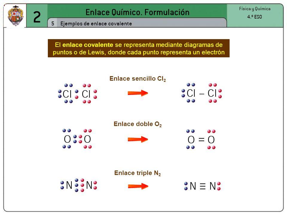 Enlace Químico. Formulación