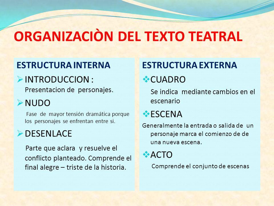 ORGANIZACIÒN DEL TEXTO TEATRAL