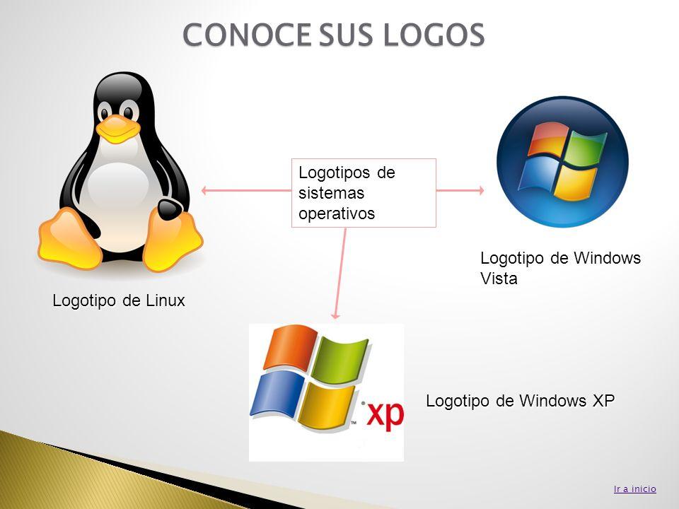 CONOCE SUS LOGOS Logotipos de sistemas operativos
