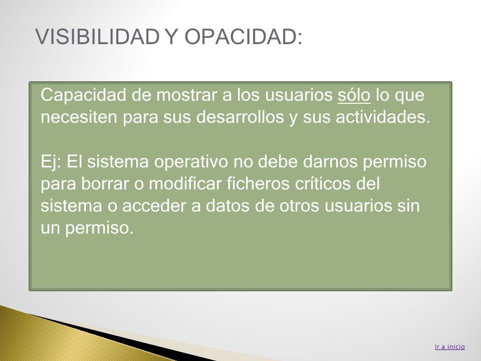 VISIBILIDAD Y OPACIDAD: