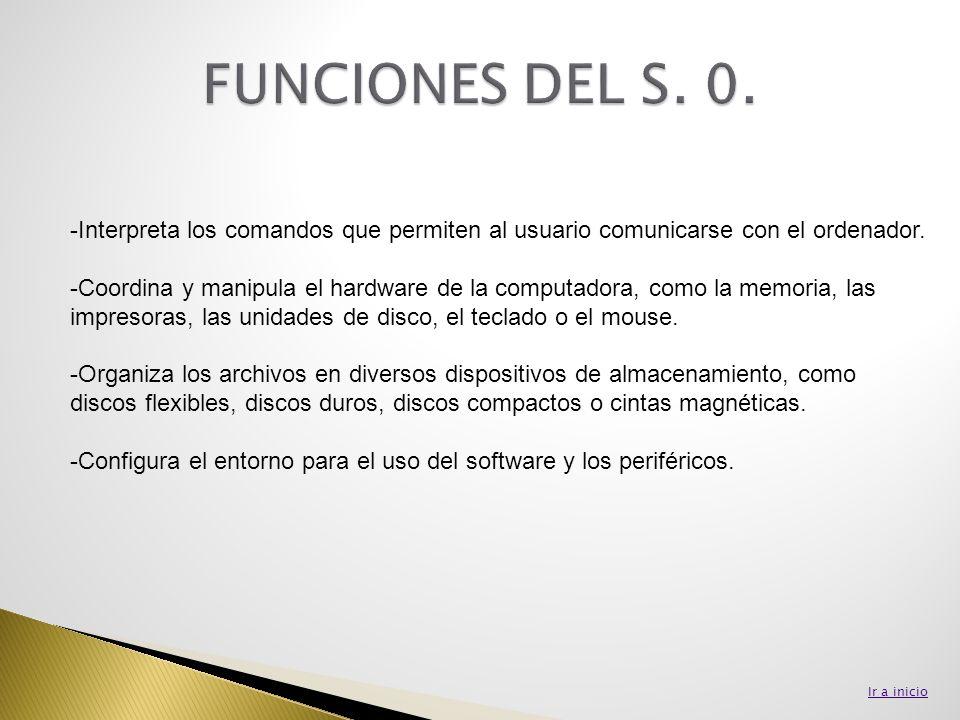 FUNCIONES DEL S. 0. Interpreta los comandos que permiten al usuario comunicarse con el ordenador.