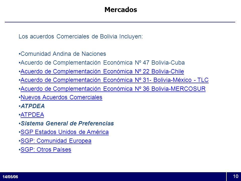 Mercados Los acuerdos Comerciales de Bolivia Incluyen: