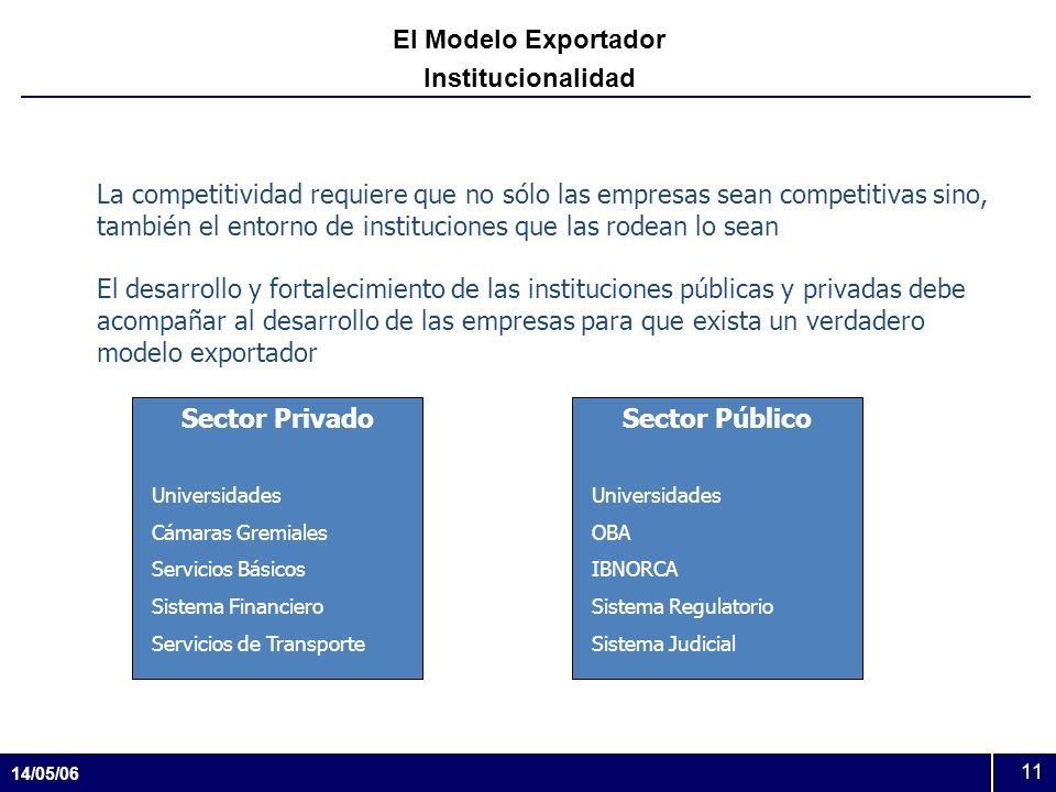 El Modelo Exportador Institucionalidad