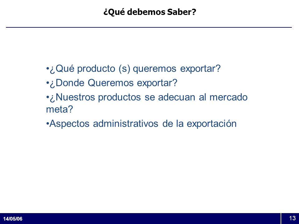 ¿Qué producto (s) queremos exportar ¿Donde Queremos exportar