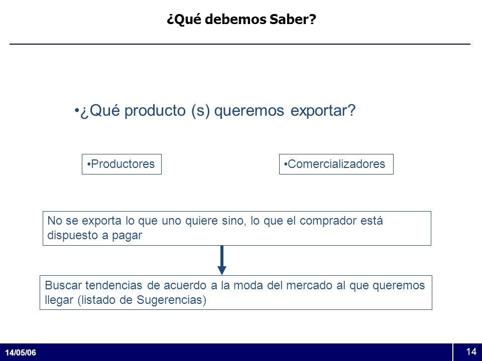 ¿Qué producto (s) queremos exportar