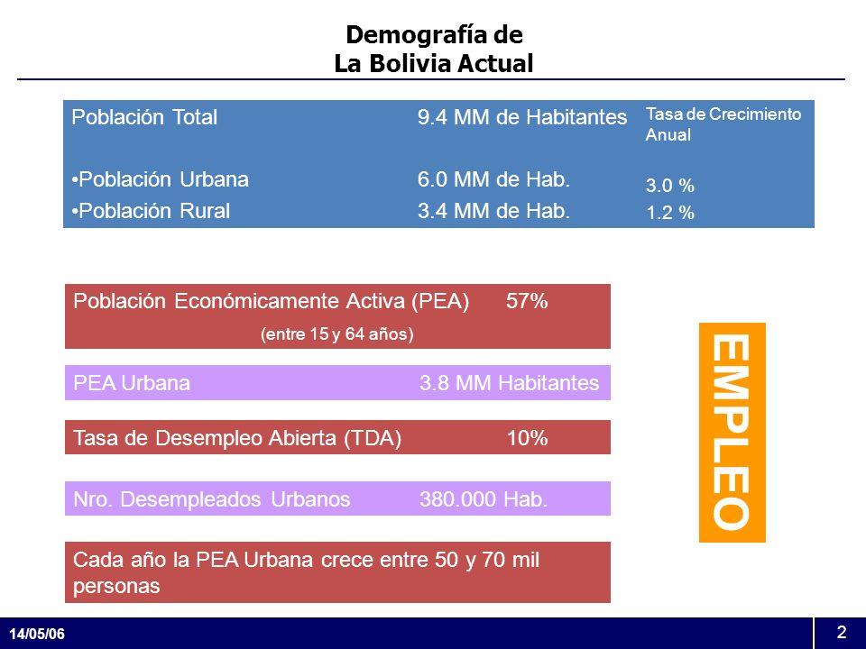 EMPLEO Demografía de La Bolivia Actual