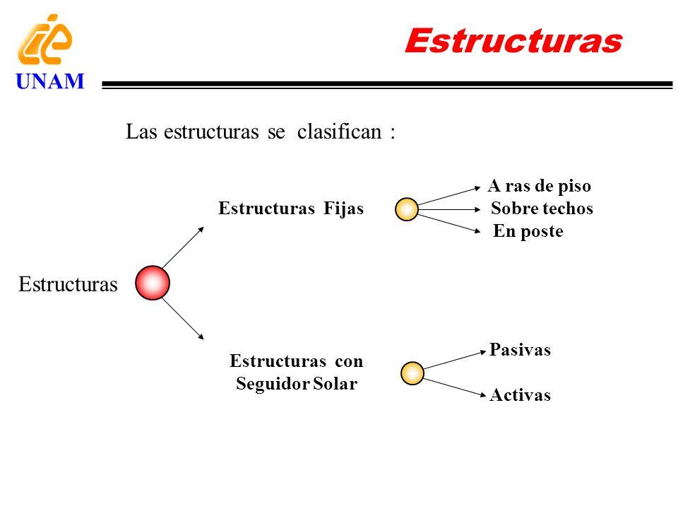 Estructuras con Seguidor Solar