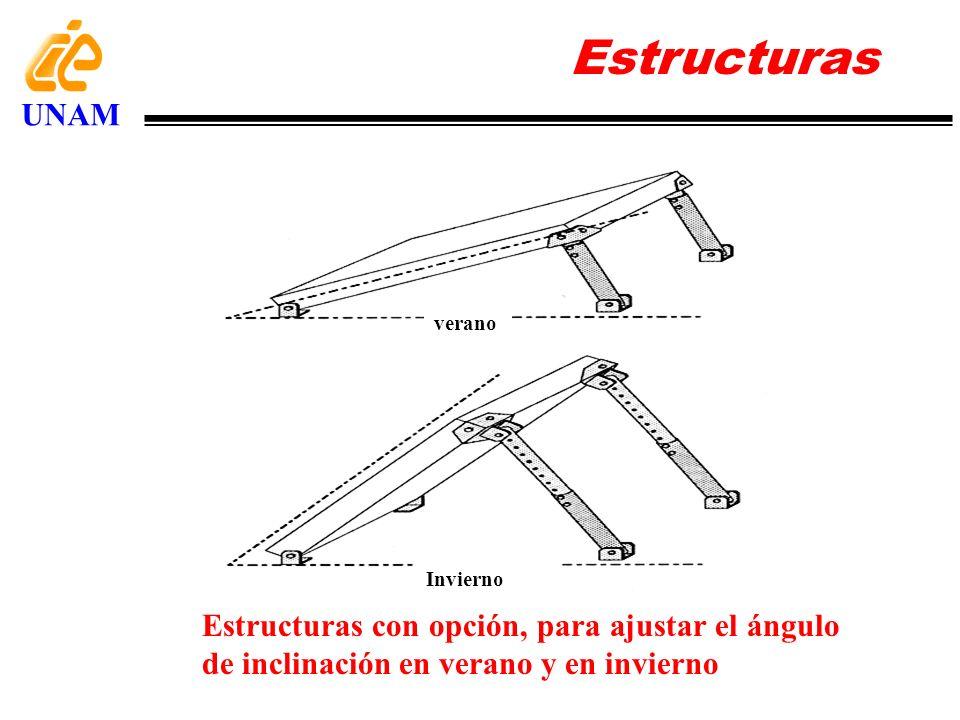 Estructuras UNAM. verano. Invierno.