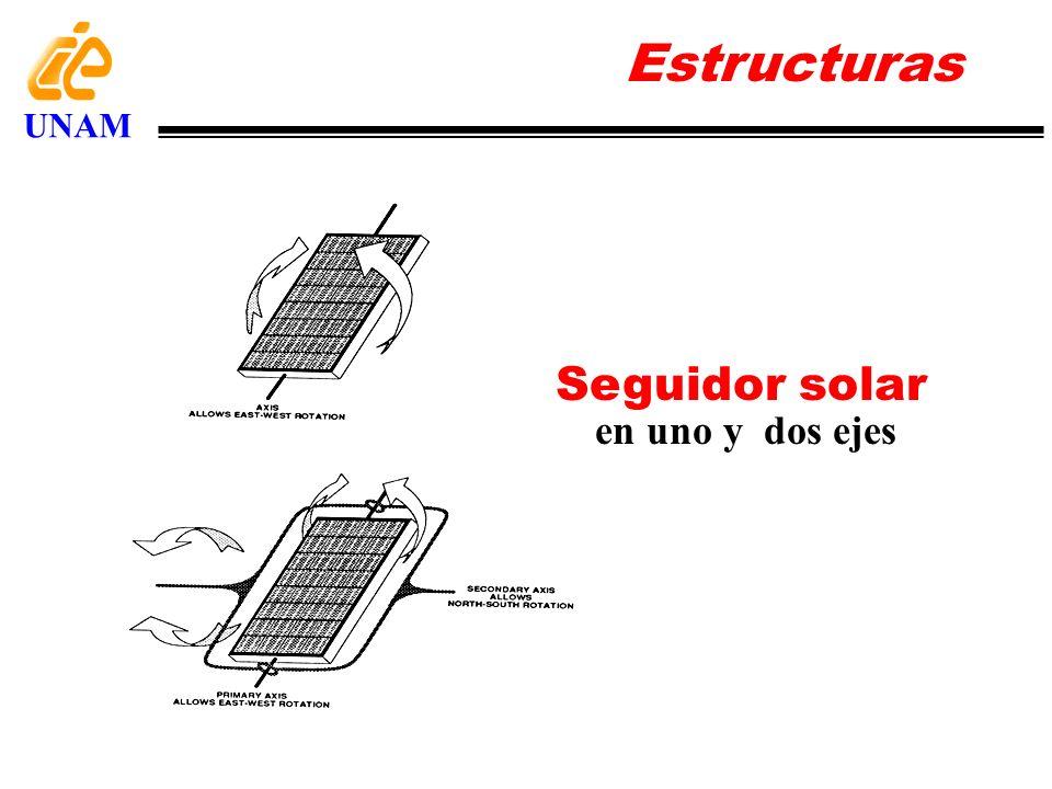 Estructuras UNAM Seguidor solar en uno y dos ejes
