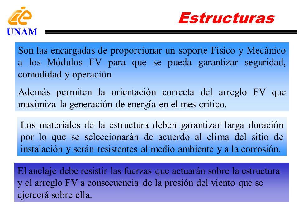 Estructuras UNAM.