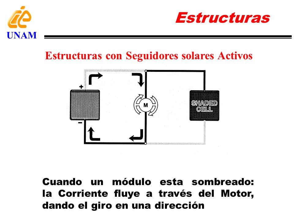 Estructuras Estructuras con Seguidores solares Activos UNAM