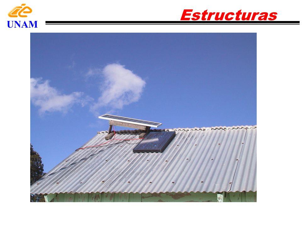 Estructuras UNAM