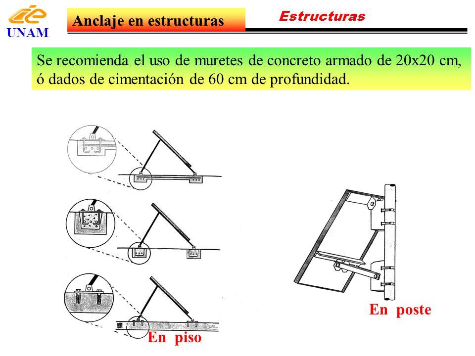 Anclaje en estructuras