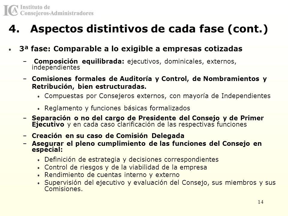 Aspectos distintivos de cada fase (cont.)