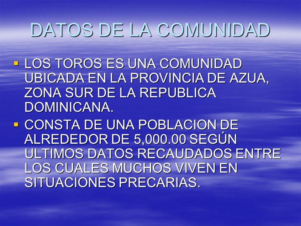 DATOS DE LA COMUNIDADLOS TOROS ES UNA COMUNIDAD UBICADA EN LA PROVINCIA DE AZUA, ZONA SUR DE LA REPUBLICA DOMINICANA.