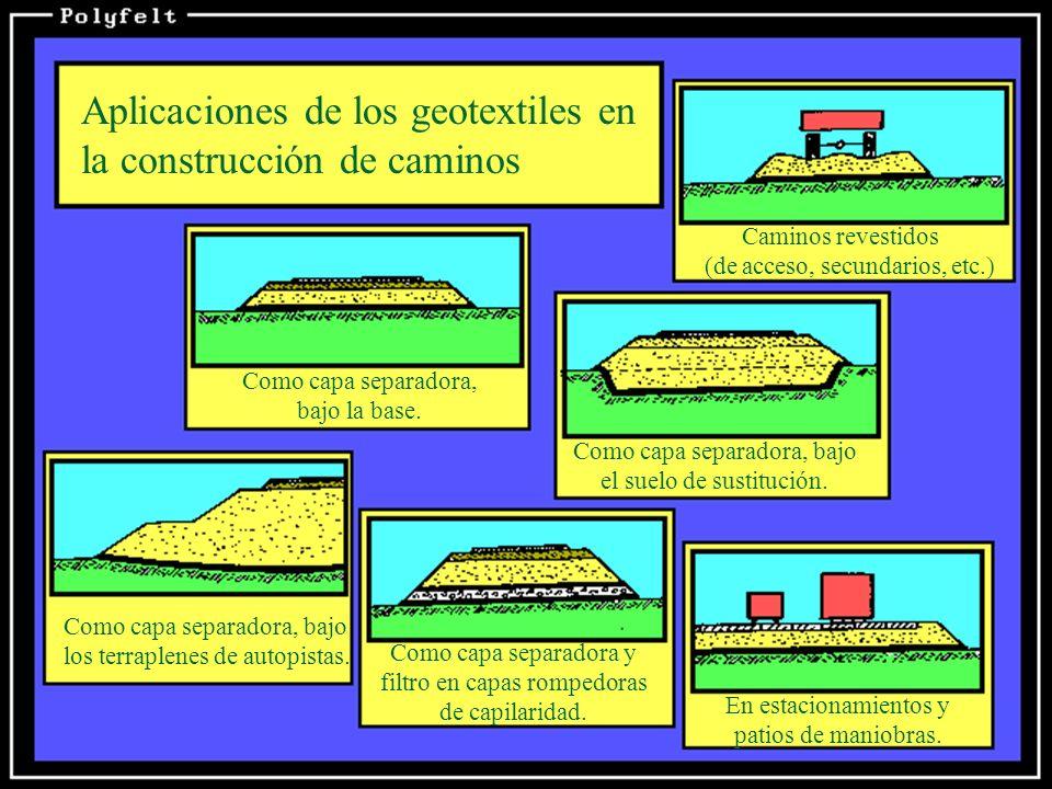 Aplicaciones de los geotextiles en la construcción de caminos