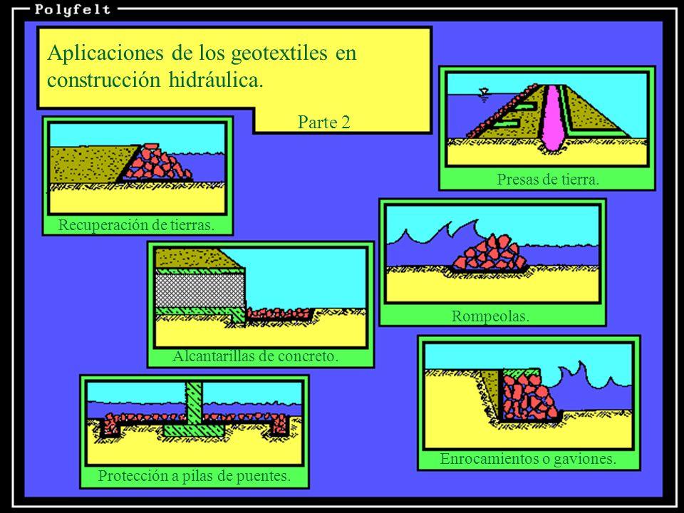 Aplicaciones de los geotextiles en construcción hidráulica.
