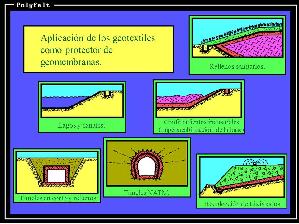 Confinamientos industriales (impermeabilización de la base)