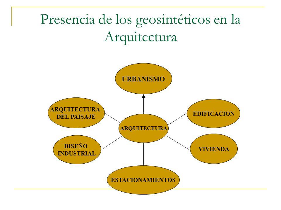 Presencia de los geosintéticos en la Arquitectura