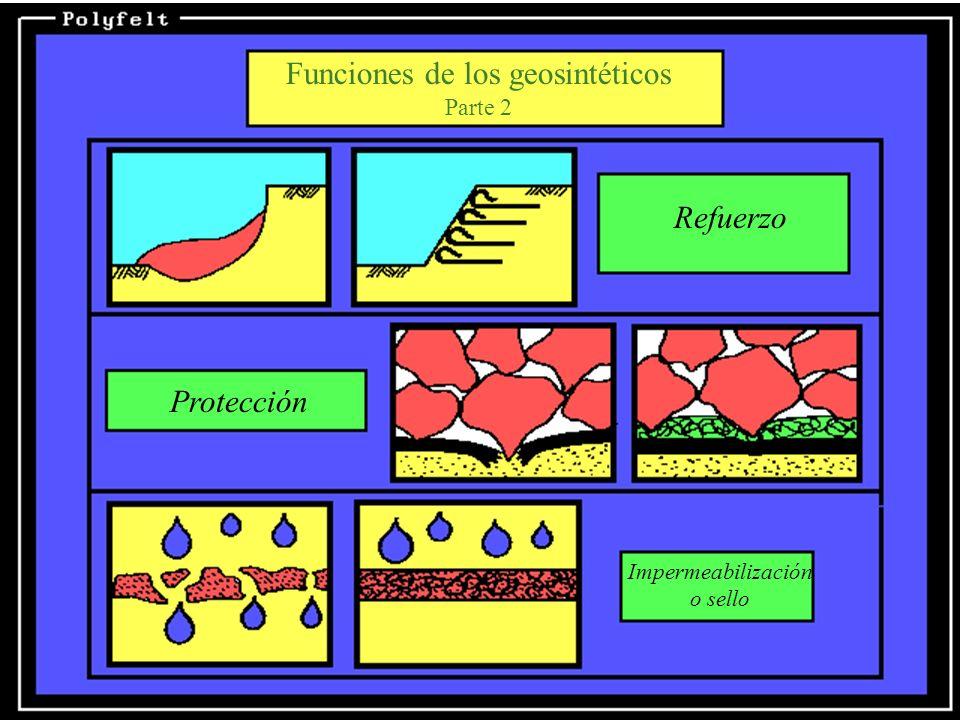 Funciones de los geosintéticos