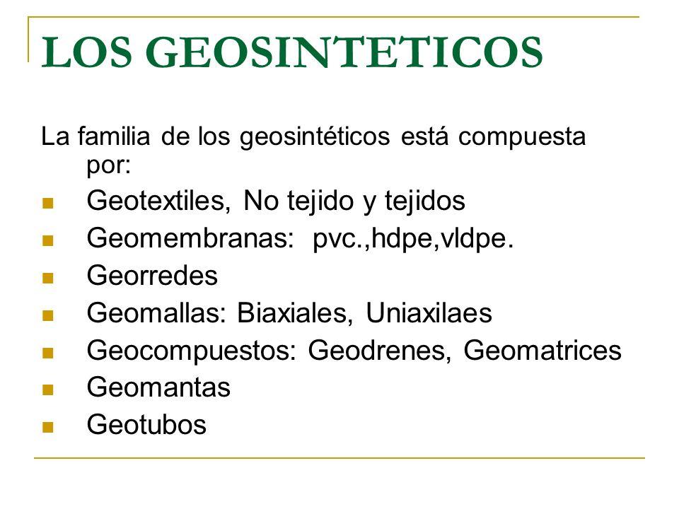 LOS GEOSINTETICOS Geotextiles, No tejido y tejidos