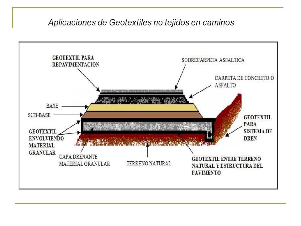 Aplicaciones de Geotextiles no tejidos en caminos