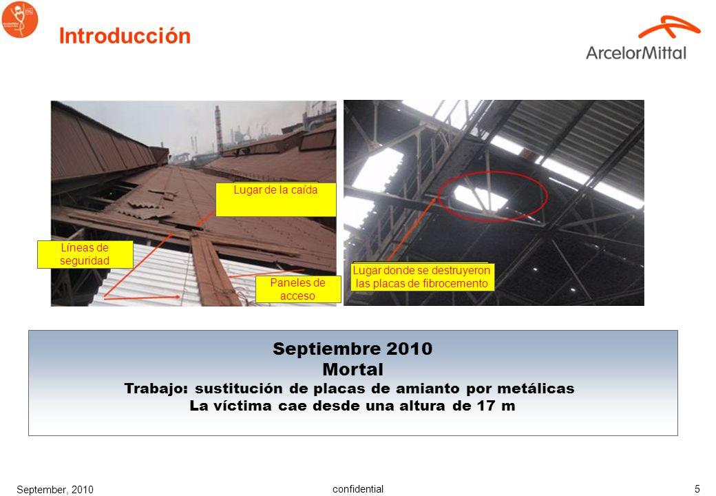 Septiembre 2010 Mortal Introducción