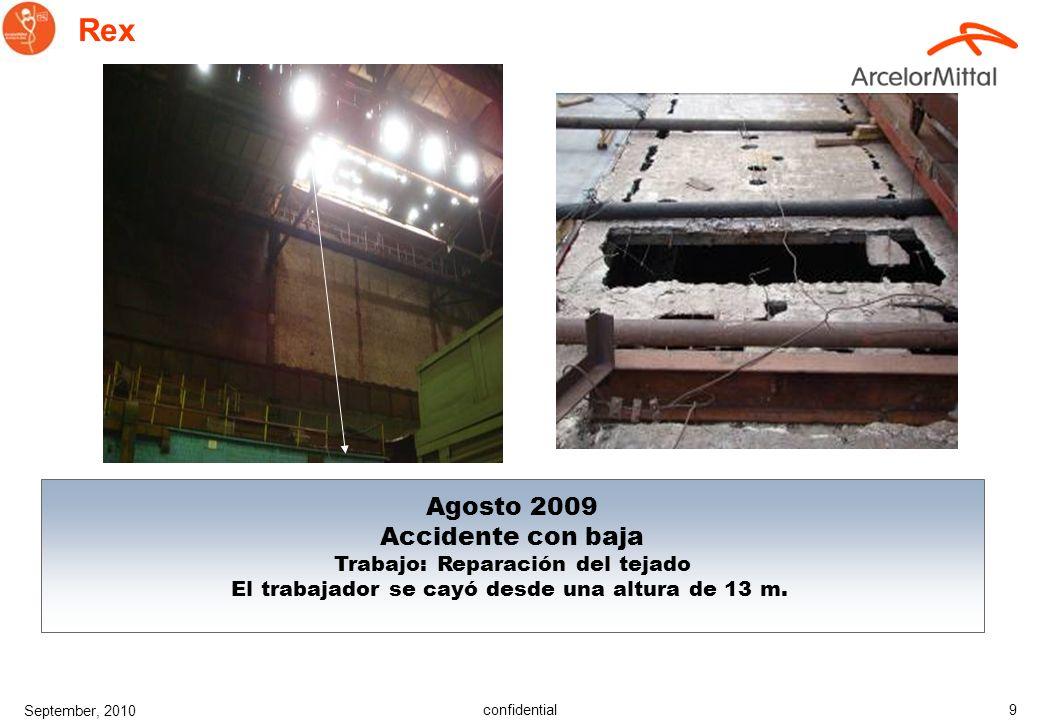 Trabajo: Reparación del tejado