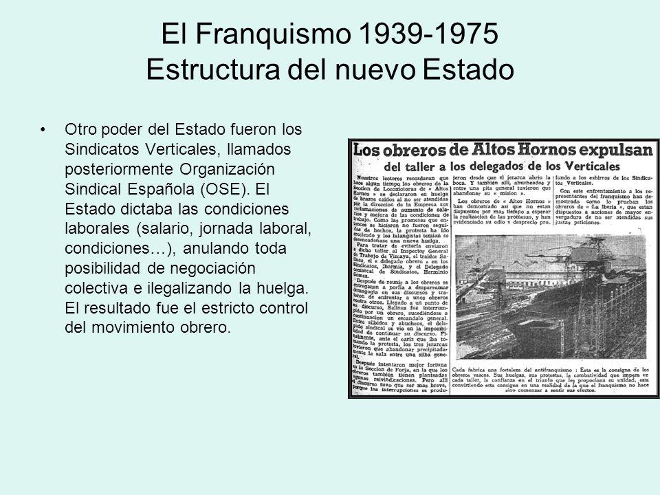 El Franquismo 1939-1975 Estructura del nuevo Estado