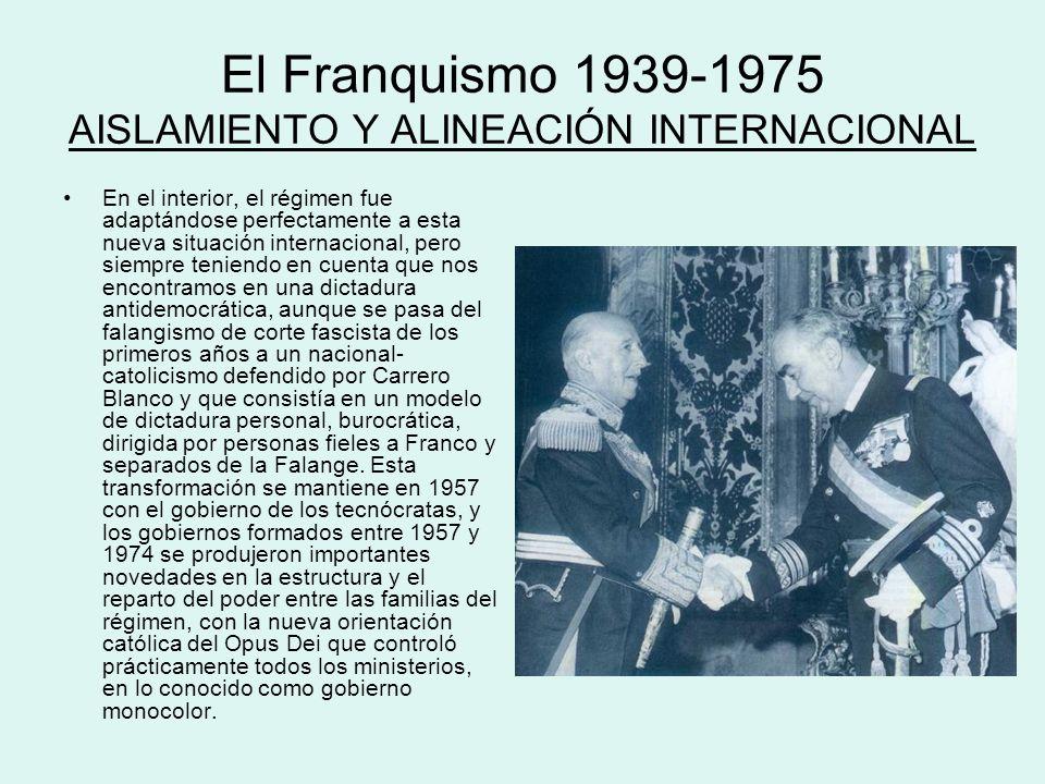 El Franquismo 1939-1975 AISLAMIENTO Y ALINEACIÓN INTERNACIONAL