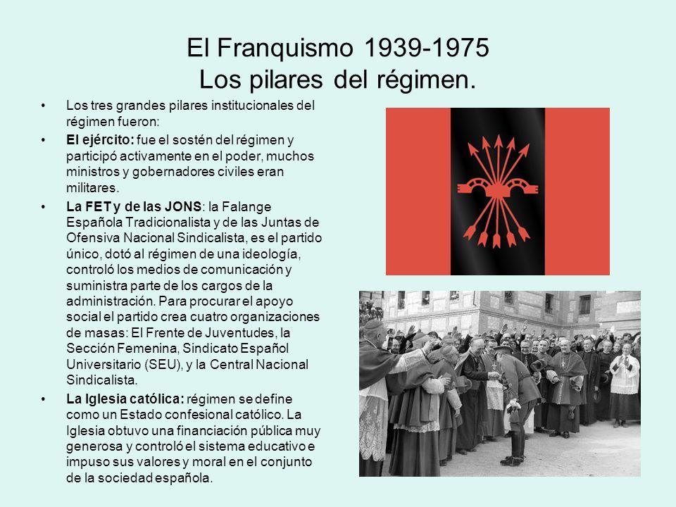 El Franquismo 1939-1975 Los pilares del régimen.