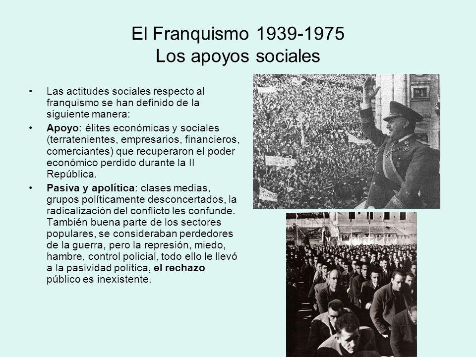 El Franquismo 1939-1975 Los apoyos sociales