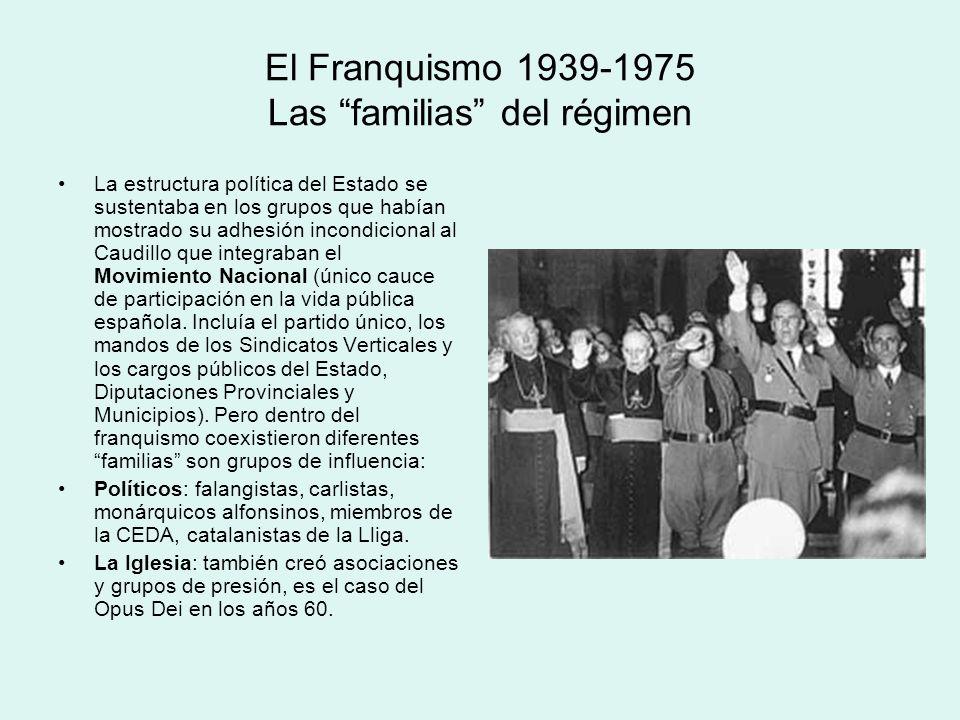 El Franquismo 1939-1975 Las familias del régimen
